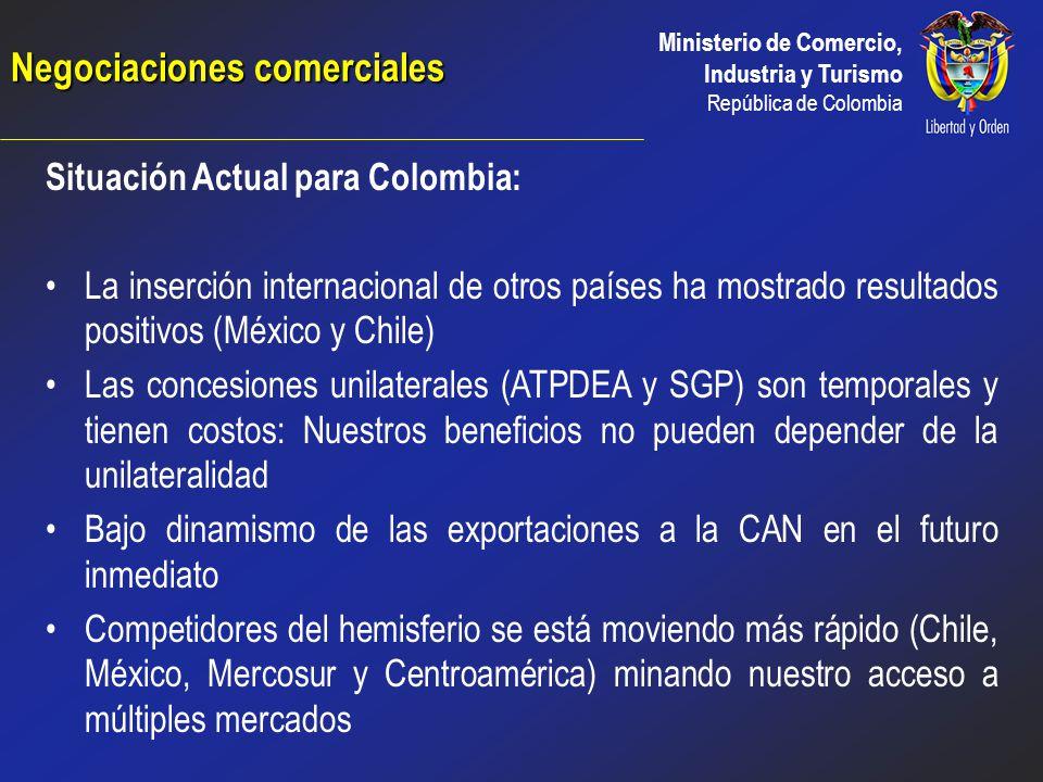 Ministerio de Comercio, Industria y Turismo República de Colombia Desarrollo empresarial para las Pymes exportadoras EXPOPYME es un programa de caráct