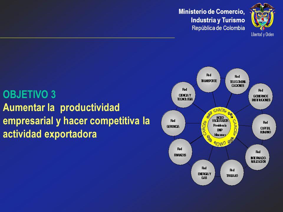 Ministerio de Comercio, Industria y Turismo República de Colombia Inversión Extranjera Clima de Inversión Identificación de obstáculos a la inversión