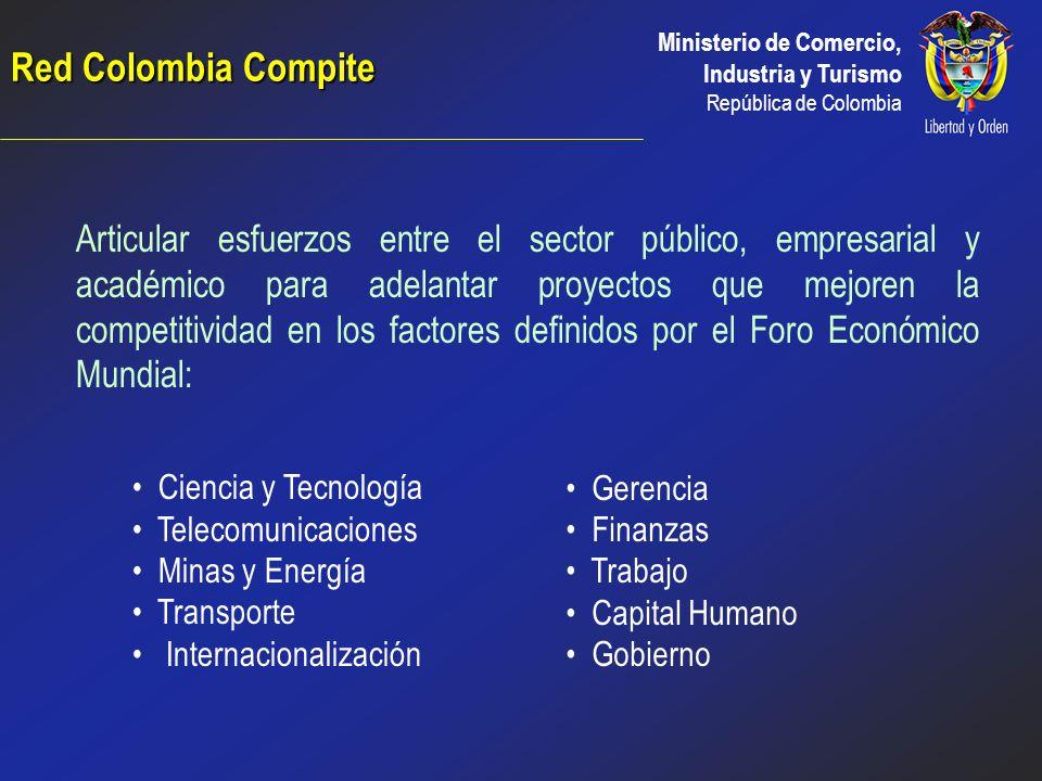 Ministerio de Comercio, Industria y Turismo República de Colombia Competitividad Nacional 71% 7 3% 80% 75% 87% 90% 86% 85% 65 70 75 80 85 90 95 949596