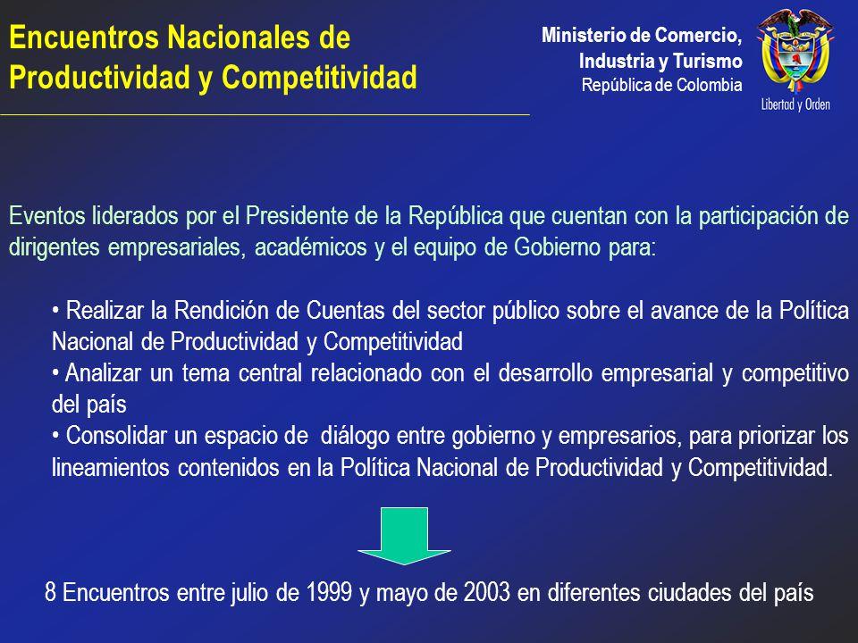 Ministerio de Comercio, Industria y Turismo República de Colombia Red Colombia Compite Articular esfuerzos entre el sector público, empresarial y acad