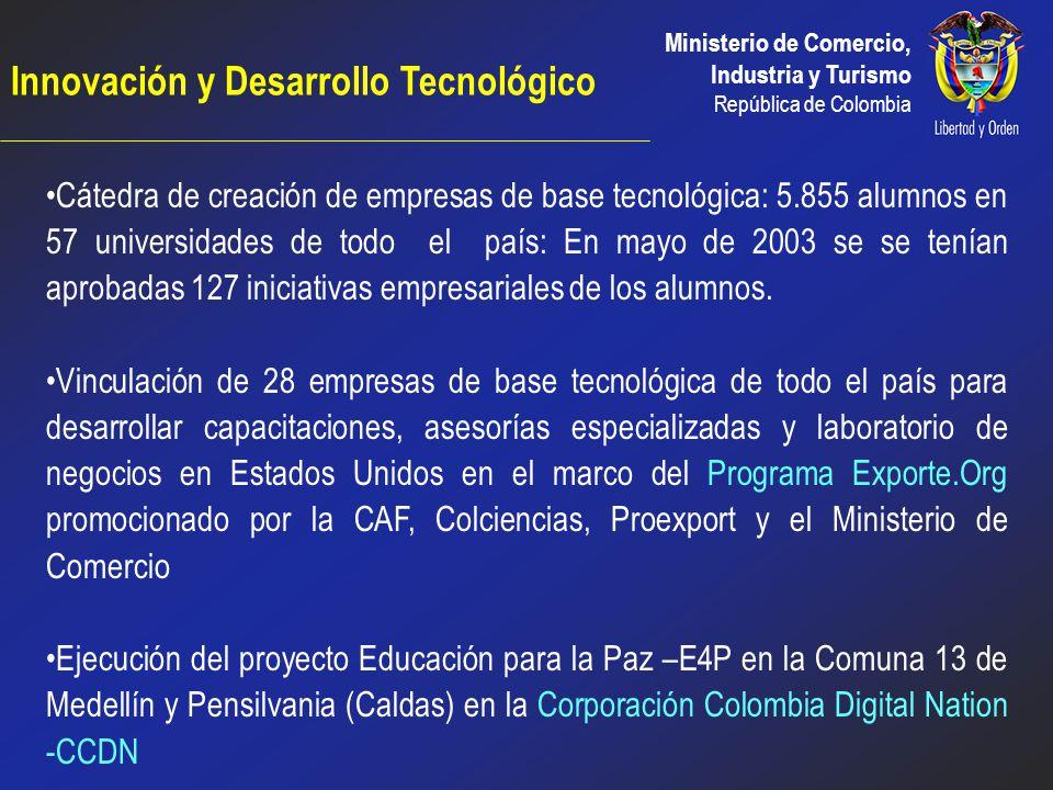 Ministerio de Comercio, Industria y Turismo República de Colombia Encuentros Nacionales de Productividad y Competitividad Eventos liderados por el Pre