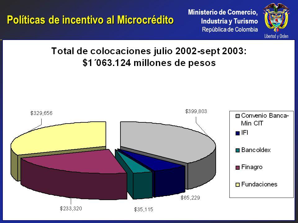 Ministerio de Comercio, Industria y Turismo República de Colombia Convenio Banca Ministerio de Comercio, Industria y Turismo A través de este convenio