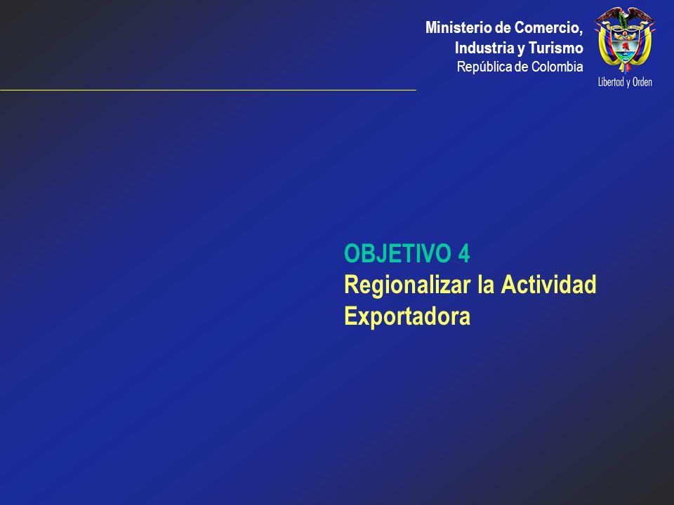 Ministerio de Comercio, Industria y Turismo República de Colombia Políticas de incentivo al Microcrédito