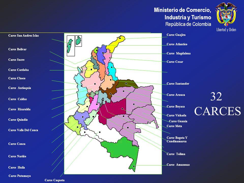 Ministerio de Comercio, Industria y Turismo República de Colombia OBJETIVO 4 Regionalizar la Actividad Exportadora
