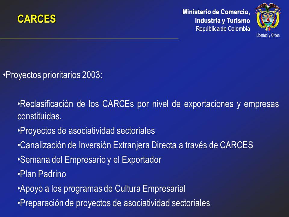 Ministerio de Comercio, Industria y Turismo República de Colombia Carce Santander Carce Bogota Y Cundinamarca Carce Vichada Carce Tolima Carce Cordoba