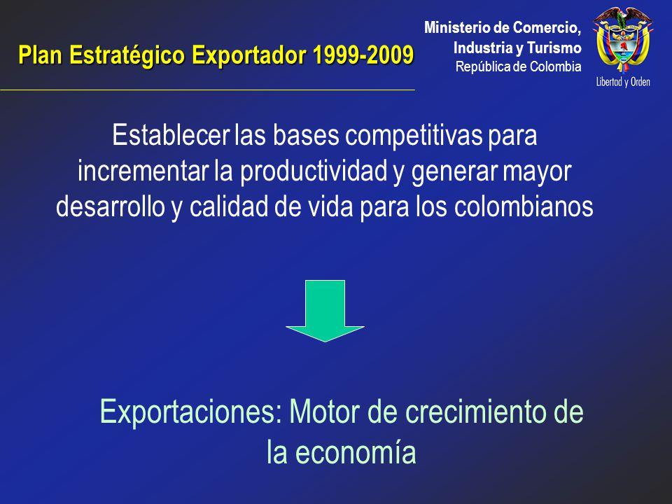 Ministerio de Comercio, Industria y Turismo República de Colombia Aseguramiento de la Calidad Crear Cultura Exportadora Simplificar Trámites Financiam