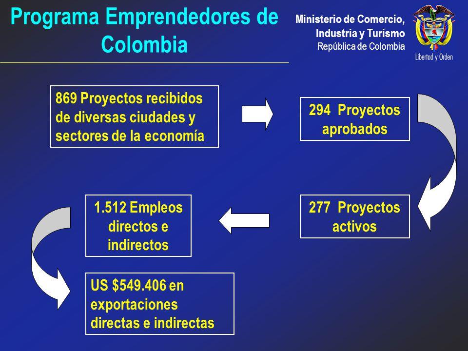 Ministerio de Comercio, Industria y Turismo República de Colombia OBJETIVO 5 Desarrollar cultura exportadora