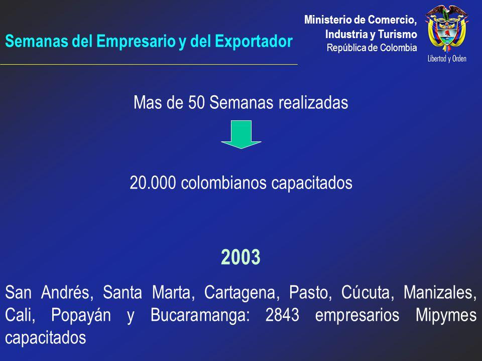 Ministerio de Comercio, Industria y Turismo República de Colombia Programa Emprendedores de Colombia 869 Proyectos recibidos de diversas ciudades y se