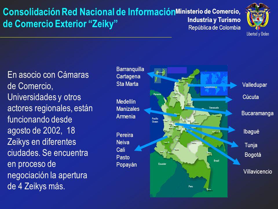 Ministerio de Comercio, Industria y Turismo República de Colombia 2003 San Andrés, Santa Marta, Cartagena, Pasto, Cúcuta, Manizales, Cali, Popayán y B