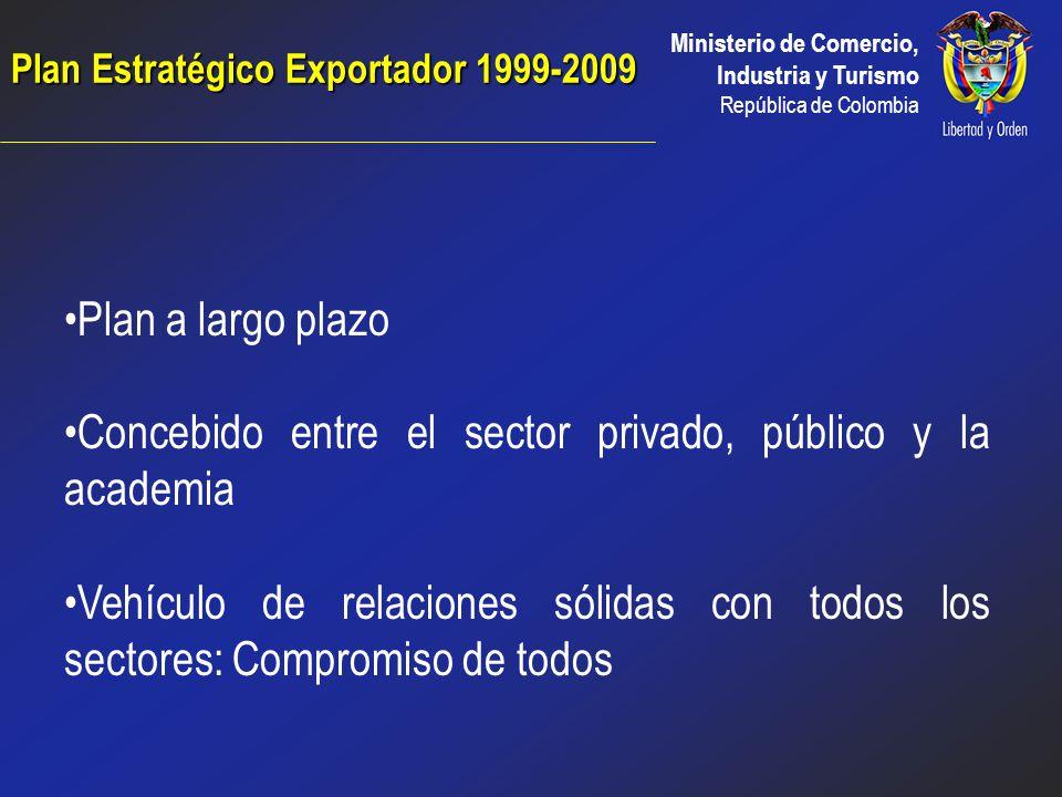 Ministerio de Comercio, Industria y Turismo República de Colombia Establecer las bases competitivas para incrementar la productividad y generar mayor