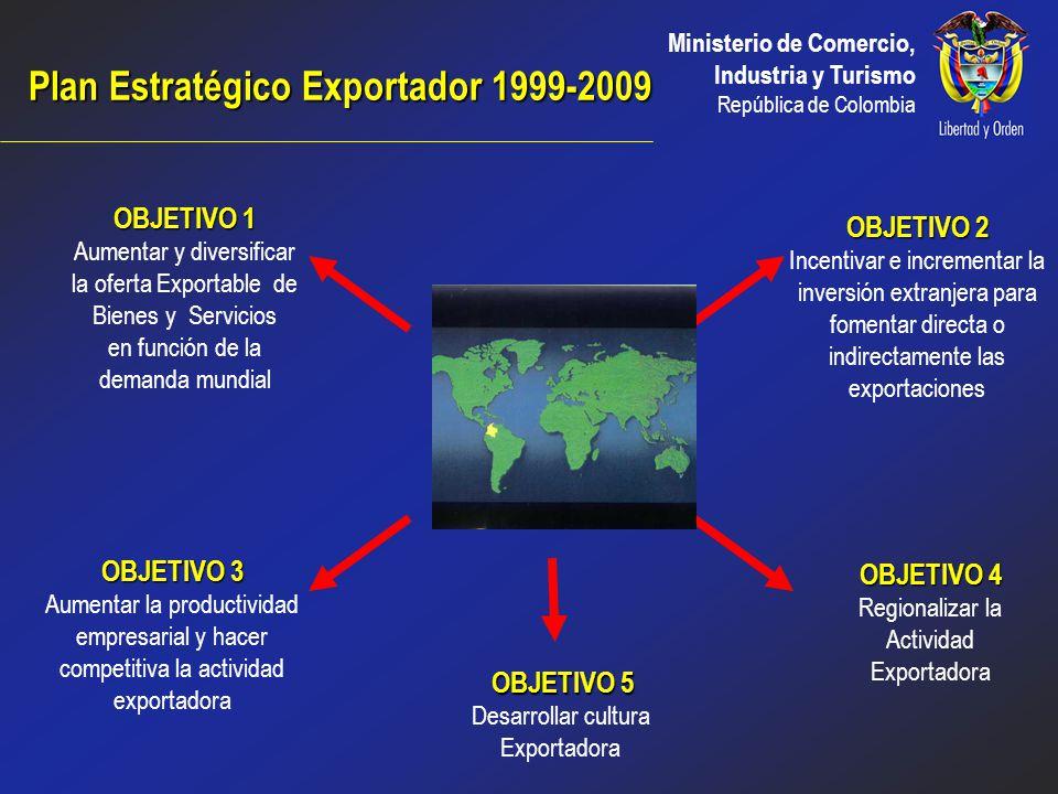 Ministerio de Comercio, Industria y Turismo República de Colombia Logros Generales: Cambio de cultura frente a la internacionalización Creación de un