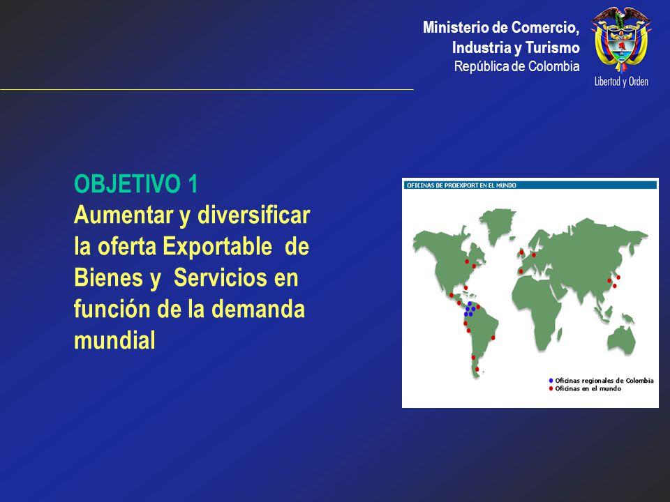 Ministerio de Comercio, Industria y Turismo República de Colombia OBJETIVO 1 Aumentar y diversificar la oferta Exportable de Bienes y Servicios en fun