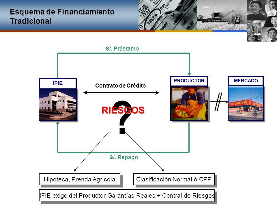 Financiamiento de infraestructura de riego : monto promedio de US$ 2,325 por Hectárea (24 meses / incluye el compromiso del financiamiento de dos campañas agrícolas).