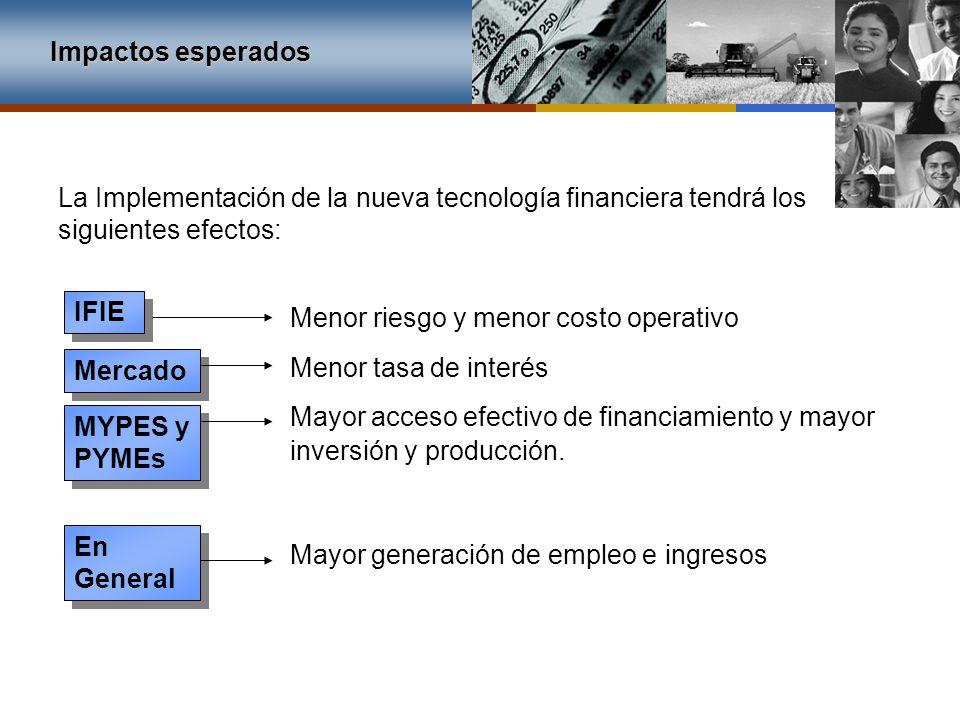 Menor riesgo y menor costo operativo Menor tasa de interés Mayor acceso efectivo de financiamiento y mayor inversión y producción. Mayor generación de