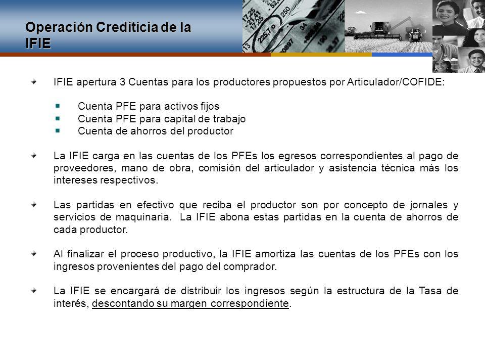 IFIE apertura 3 Cuentas para los productores propuestos por Articulador/COFIDE: Cuenta PFE para activos fijos Cuenta PFE para capital de trabajo Cuent