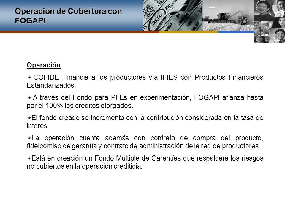 Operación COFIDE financia a los productores vía IFIES con Productos Financieros Estandarizados. A través del Fondo para PFEs en experimentación, FOGAP