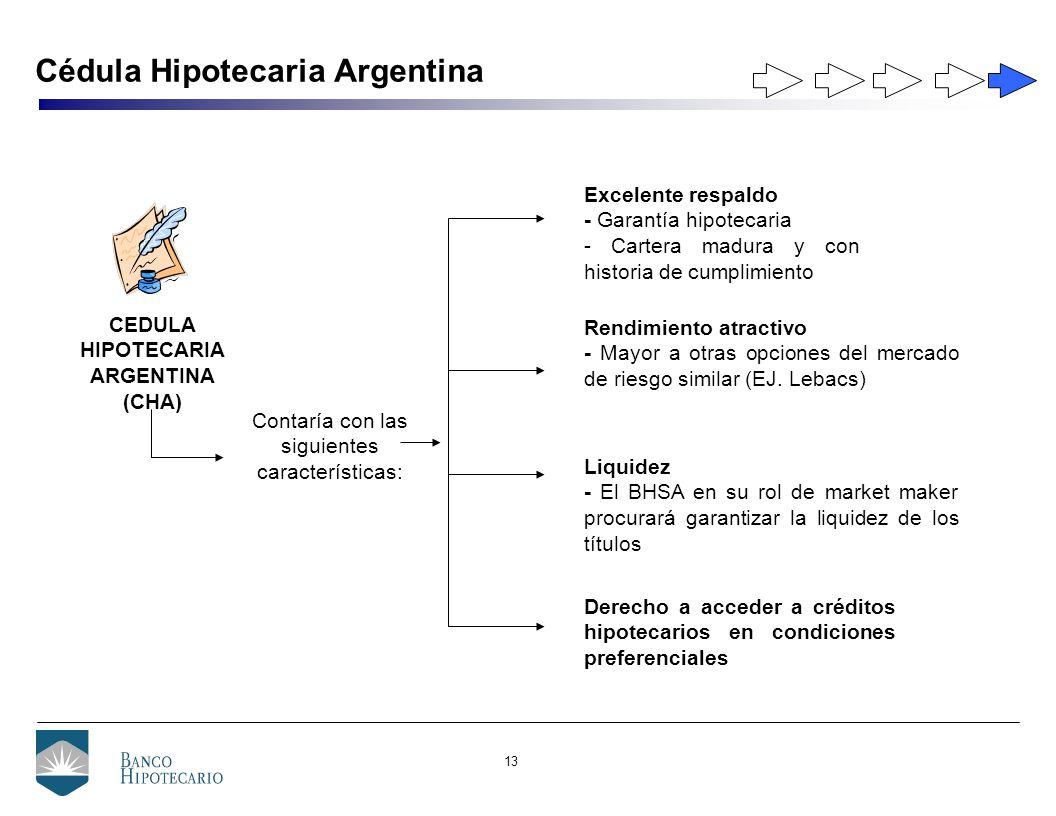 13 Cédula Hipotecaria Argentina Excelente respaldo - Garantía hipotecaria - Cartera madura y con historia de cumplimiento Liquidez - El BHSA en su rol de market maker procurará garantizar la liquidez de los títulos Rendimiento atractivo - Mayor a otras opciones del mercado de riesgo similar (EJ.