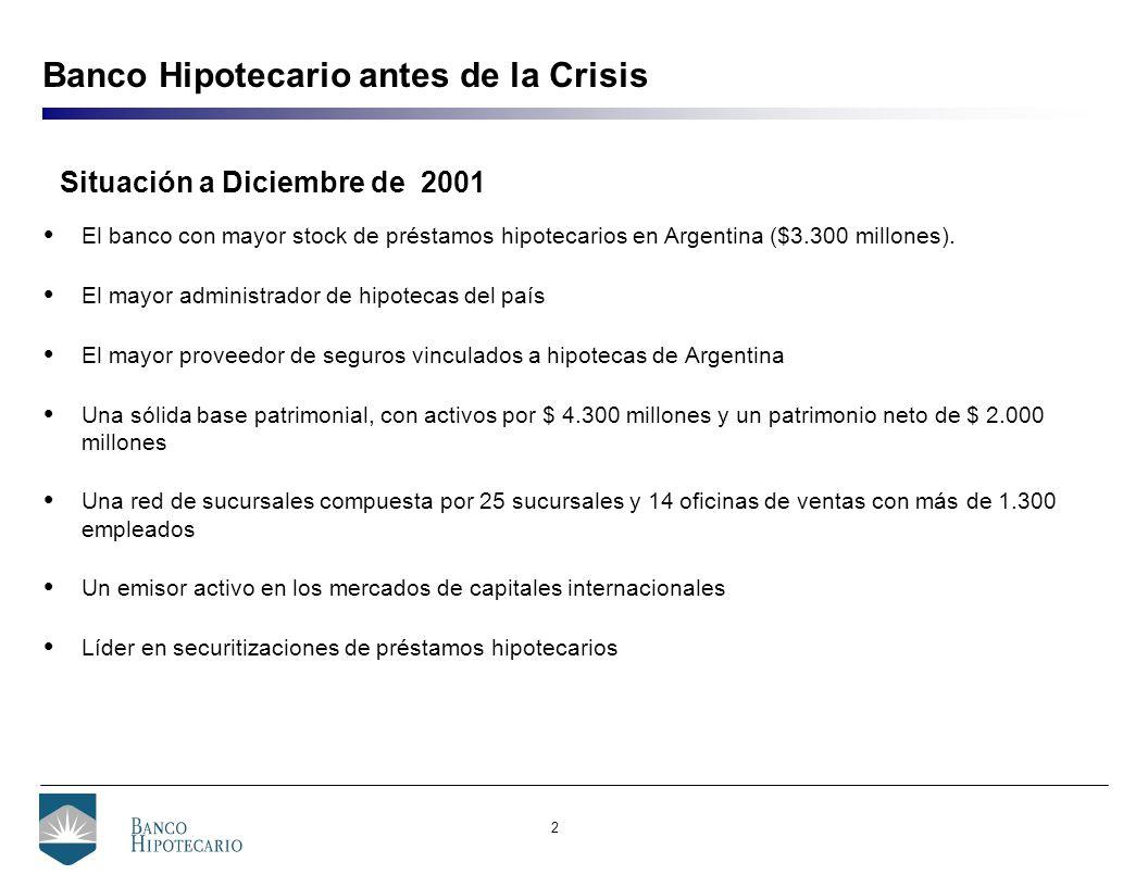 2 Banco Hipotecario antes de la Crisis El banco con mayor stock de préstamos hipotecarios en Argentina ($3.300 millones).