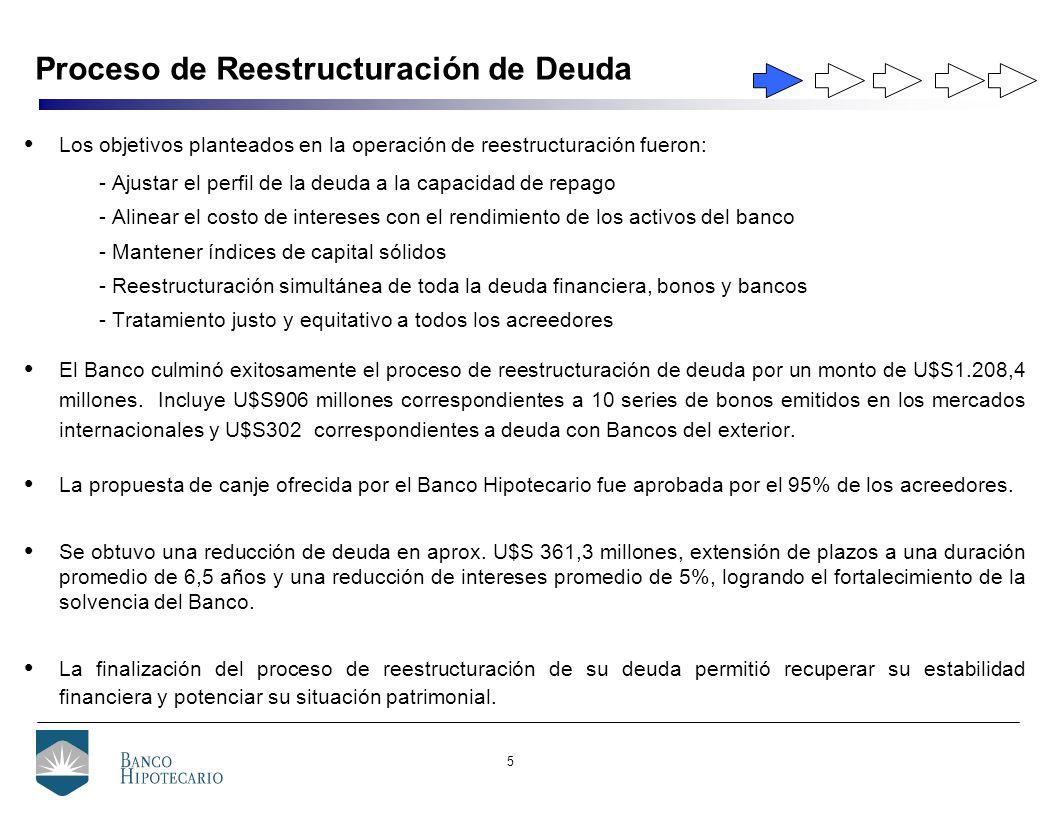 5 Proceso de Reestructuración de Deuda Los objetivos planteados en la operación de reestructuración fueron: - Ajustar el perfil de la deuda a la capacidad de repago - Alinear el costo de intereses con el rendimiento de los activos del banco - Mantener índices de capital sólidos - Reestructuración simultánea de toda la deuda financiera, bonos y bancos - Tratamiento justo y equitativo a todos los acreedores El Banco culminó exitosamente el proceso de reestructuración de deuda por un monto de U$S1.208,4 millones.