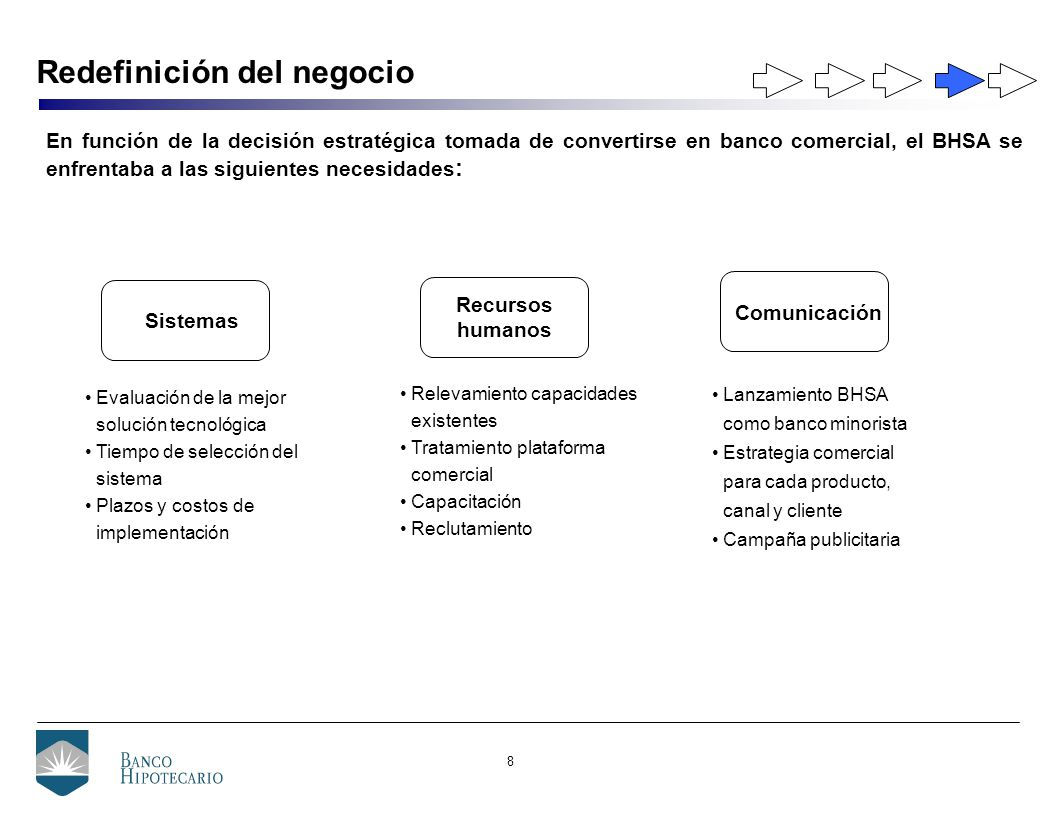 9 Avances Realizados RRHH Comunicación Se definió la contratación de una solución integral de sistemas para dar soporte a la nueva estrategia de Banca Minorista del BH.