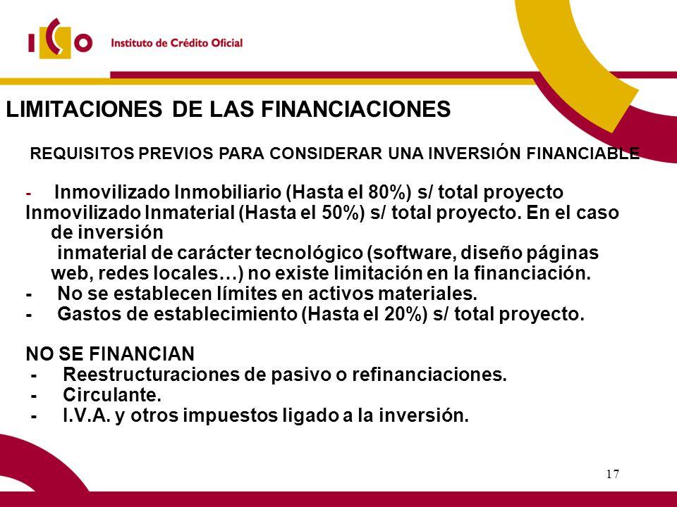 16 Mediación Bancaria - Operativa ICO MERCADO ORGANISMOS COLABORADORES MINISTERIOS, UNIÓN EUROPEA, OTROS ORGANISMOS - BANCOS - CAJAS EMPRESAS BENEFICIARIOS FINALES RECURSOS PRÉSTAMOS RECURSOS BONIFICACIONES