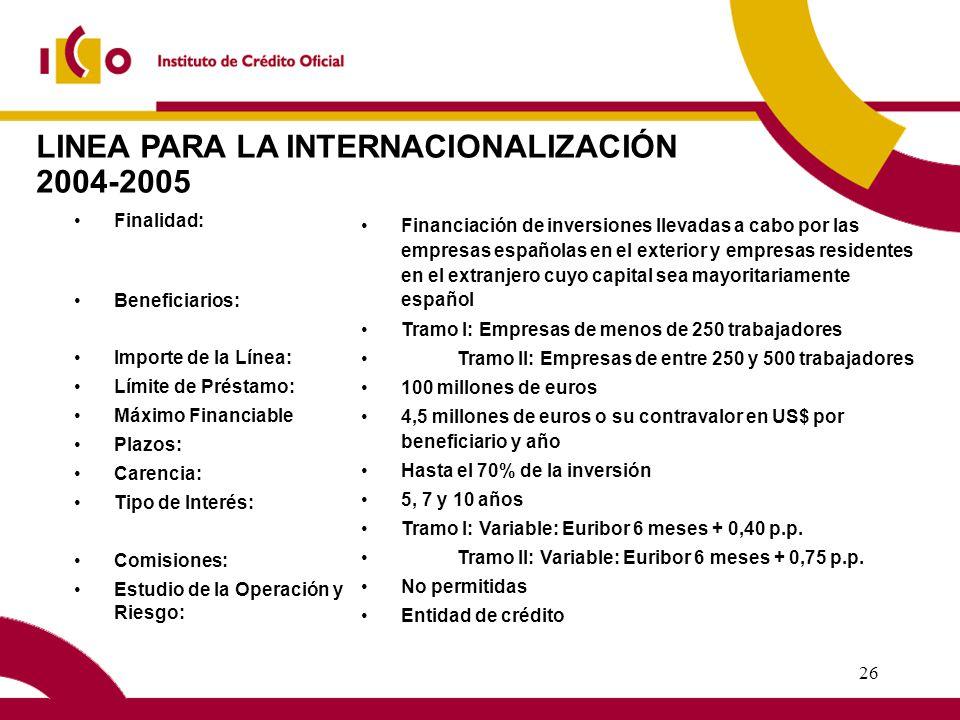 25 Desde que se inició la Línea CDTI hasta diciembre de 2003 se han concedido 3.731 créditos por un importe de 1.062,27 millones de.