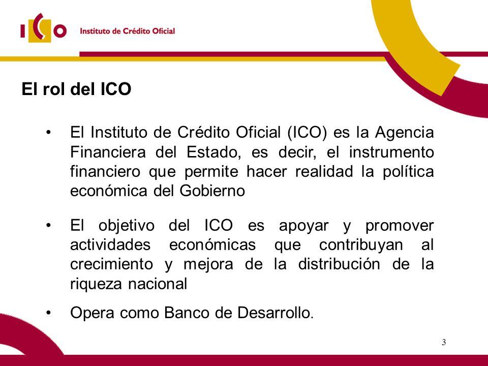 2 1.Rol del ICO 2.Banco de Desarrollo 3.Líneas ICO-PYMES.