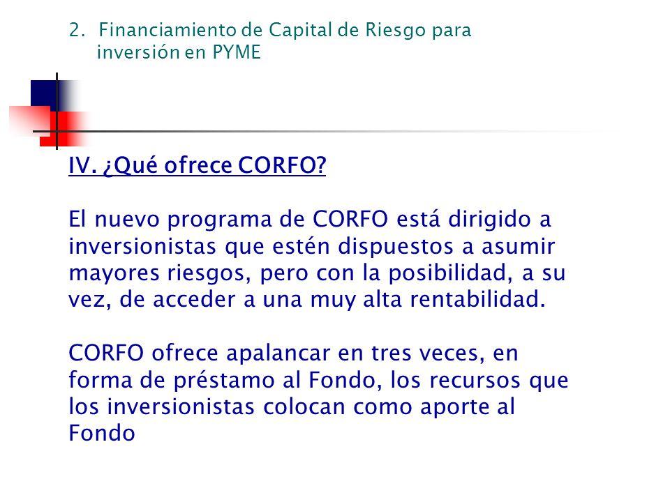 IV. ¿Qué ofrece CORFO? El nuevo programa de CORFO está dirigido a inversionistas que estén dispuestos a asumir mayores riesgos, pero con la posibilida