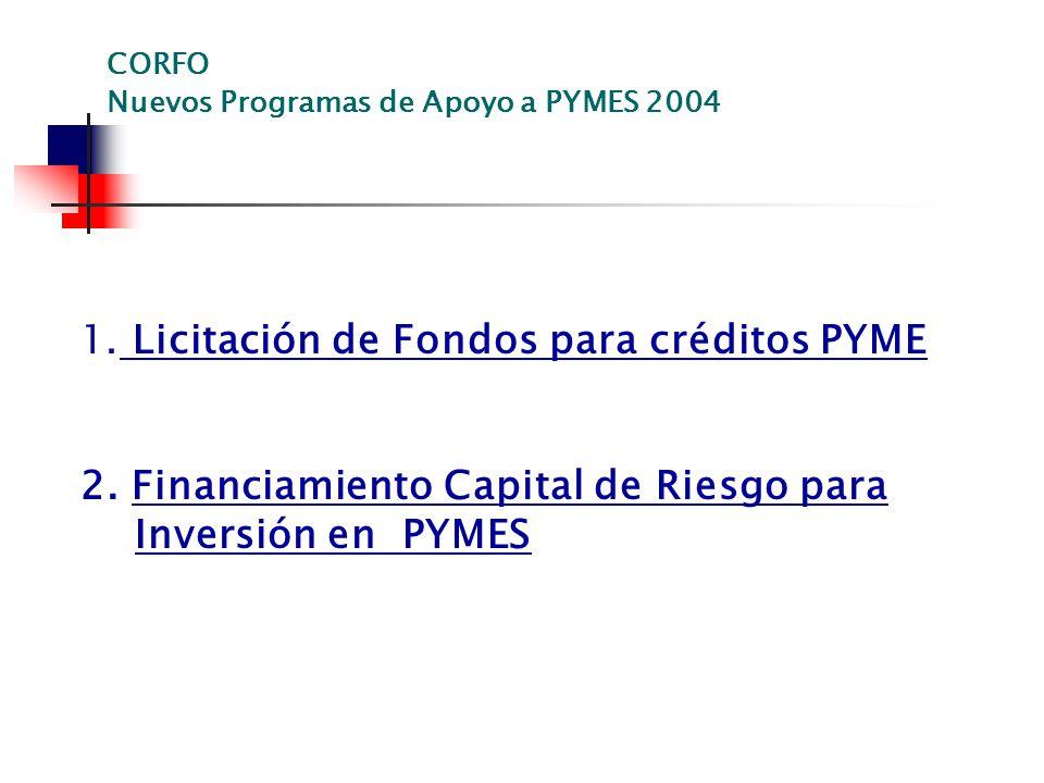CORFO Nuevos Programas de Apoyo a PYMES 2004 1. Licitación de Fondos para créditos PYME 2. Financiamiento Capital de Riesgo para Inversión en PYMES