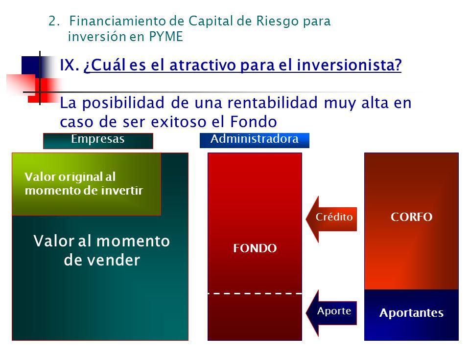 IX. ¿Cuál es el atractivo para el inversionista? La posibilidad de una rentabilidad muy alta en caso de ser exitoso el Fondo Valor original al momento
