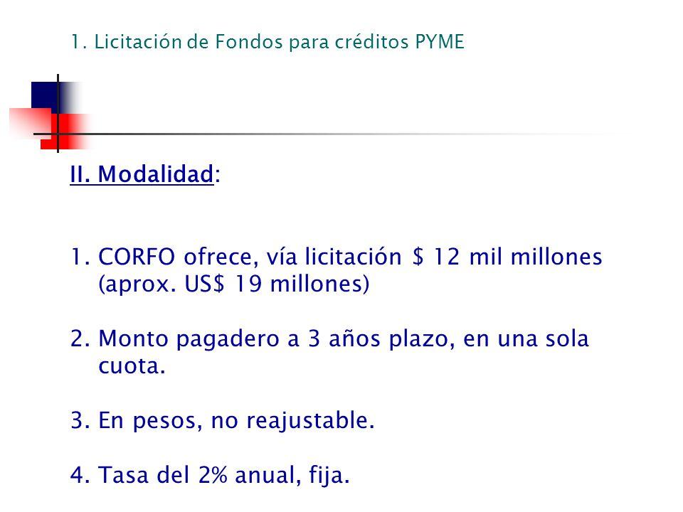 II. Modalidad: 1. CORFO ofrece, vía licitación $ 12 mil millones (aprox. US$ 19 millones) 2. Monto pagadero a 3 años plazo, en una sola cuota. 3. En p