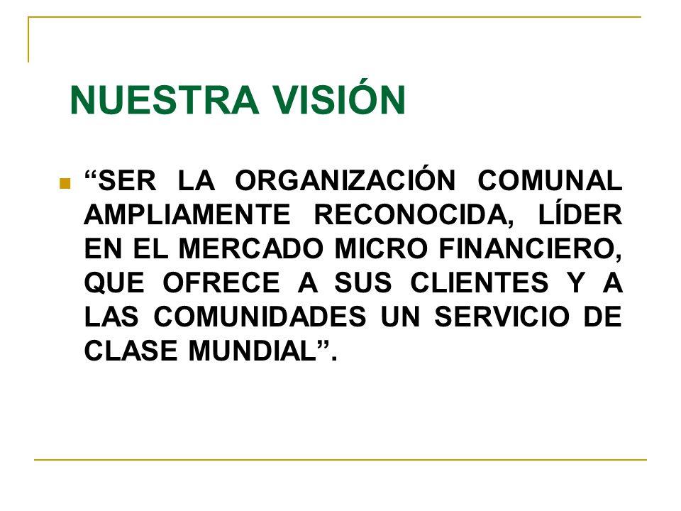IV SEMINARIO INTERNACIONAL BIENVENIDOS A FIDERPAC: LES PRESENTAREMOS EL MODELO DE CRÉDITO COMUNITARIO.