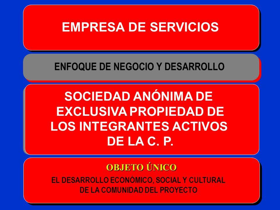 OBJETO ÚNICO EL DESARROLLO ECONÓMICO, SOCIAL Y CULTURAL DE LA COMUNIDAD DEL PROYECTO EMPRESA DE SERVICIOS ENFOQUE DE NEGOCIO Y DESARROLLO SOCIEDAD ANÓNIMA DE EXCLUSIVA PROPIEDAD DE LOS INTEGRANTES ACTIVOS DE LA C.