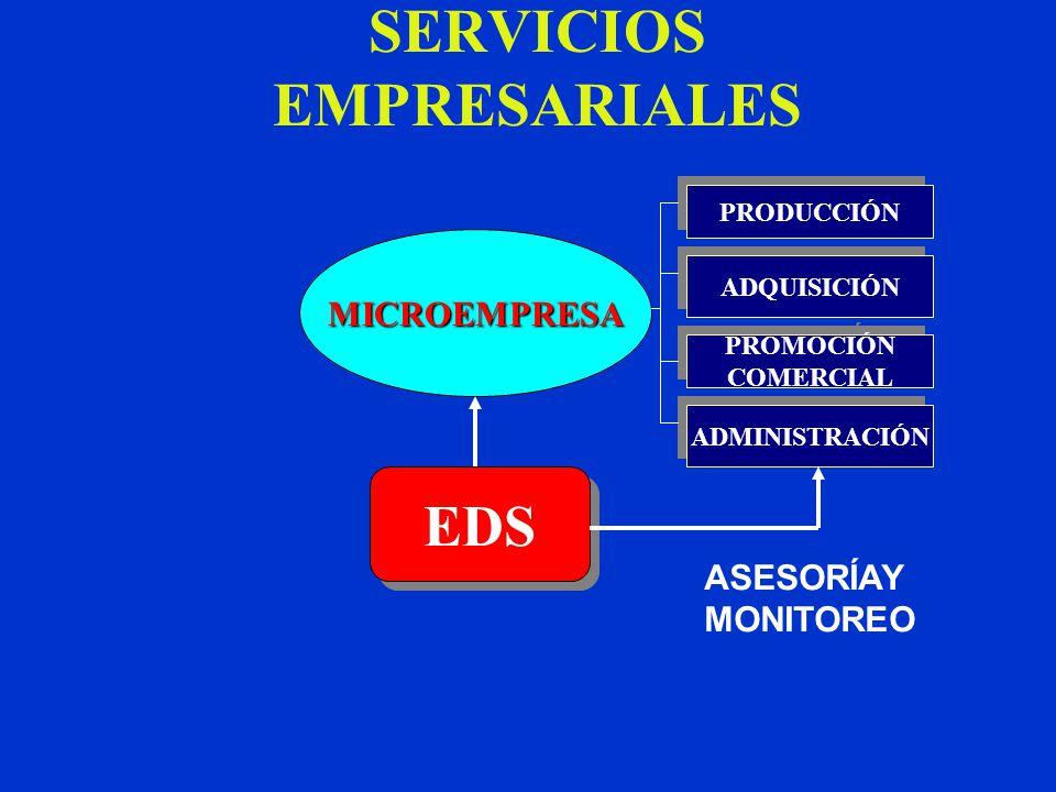 SERVICIOS EMPRESARIALESMICROEMPRESA ADMINISTRACIÓN PROMOCIÓN COMERCIAL PROMOCIÓN COMERCIAL ADQUISICIÓN PRODUCCIÓN EDS ASESORÍAY MONITOREO