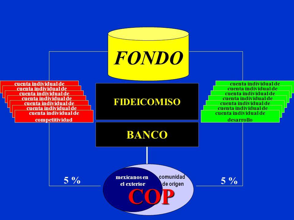 cuenta individual de competitividad cuenta individual de competitividad cuenta individual de competitividad cuenta individual de competitividad cuenta