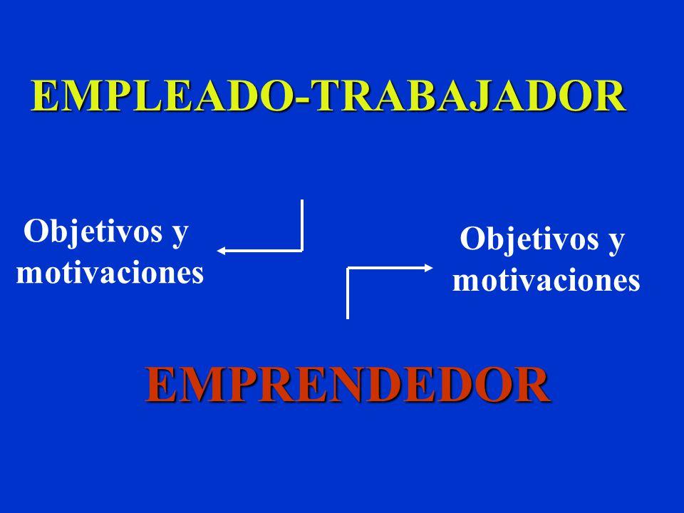 EMPRENDEDOREMPLEADO-TRABAJADOR Objetivos y motivaciones Objetivos y motivaciones