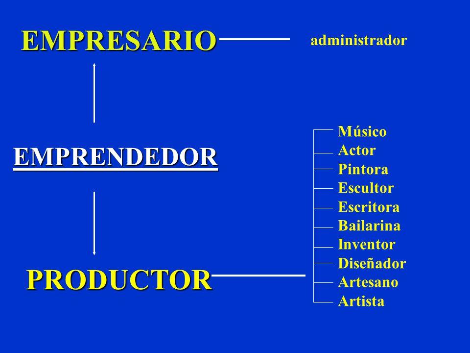 EMPRENDEDOREMPRESARIO administrador PRODUCTOR Músico Actor Pintora Escultor Escritora Bailarina Inventor Diseñador Artesano Artista
