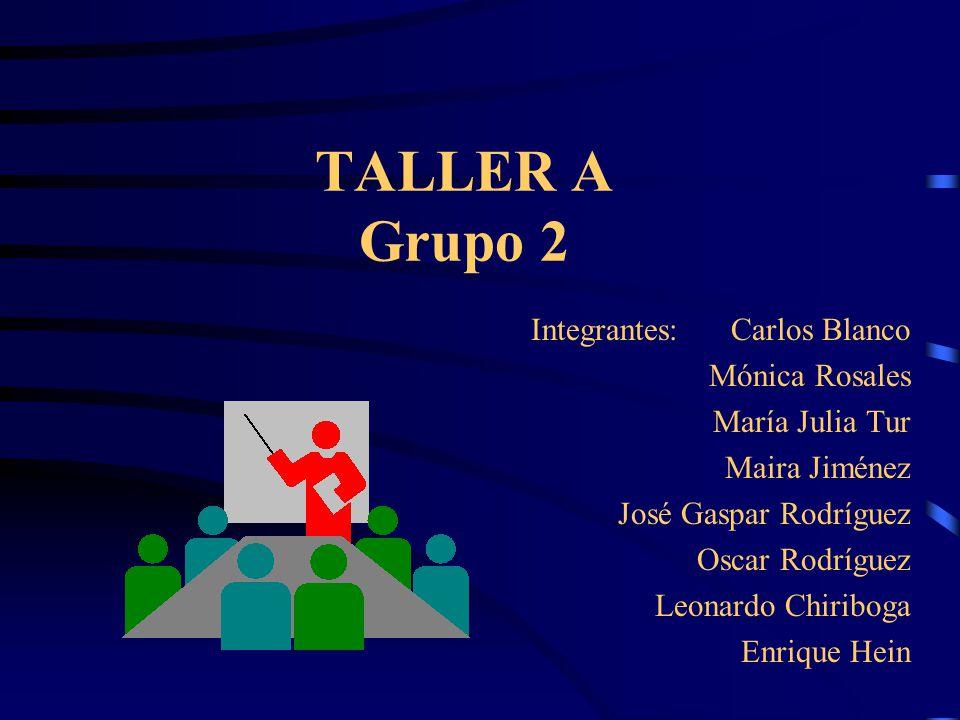 TALLER A Grupo 2 Integrantes: Carlos Blanco Mónica Rosales María Julia Tur Maira Jiménez José Gaspar Rodríguez Oscar Rodríguez Leonardo Chiriboga Enrique Hein
