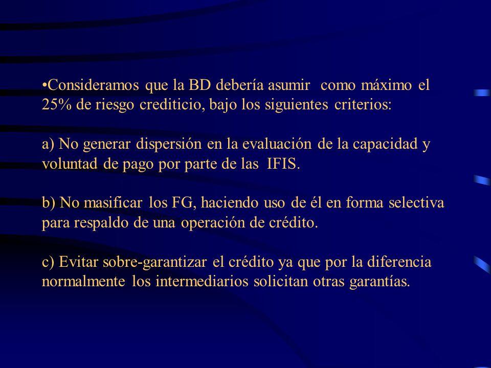 Consideramos que la BD debería asumir como máximo el 25% de riesgo crediticio, bajo los siguientes criterios: a) No generar dispersión en la evaluación de la capacidad y voluntad de pago por parte de las IFIS.