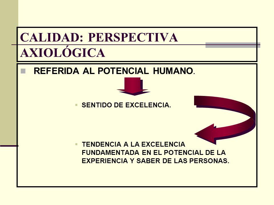 CALIDAD: PERSPECTIVA AXIOLÓGICA REFERIDA AL POTENCIAL HUMANO. SENTIDO DE EXCELENCIA. TENDENCIA A LA EXCELENCIA FUNDAMENTADA EN EL POTENCIAL DE LA EXPE
