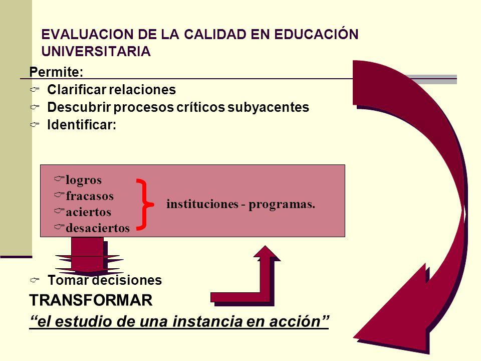 EVALUACION DE LA CALIDAD EN EDUCACIÓN UNIVERSITARIA Permite: Clarificar relaciones Descubrir procesos críticos subyacentes Identificar: Tomar decision