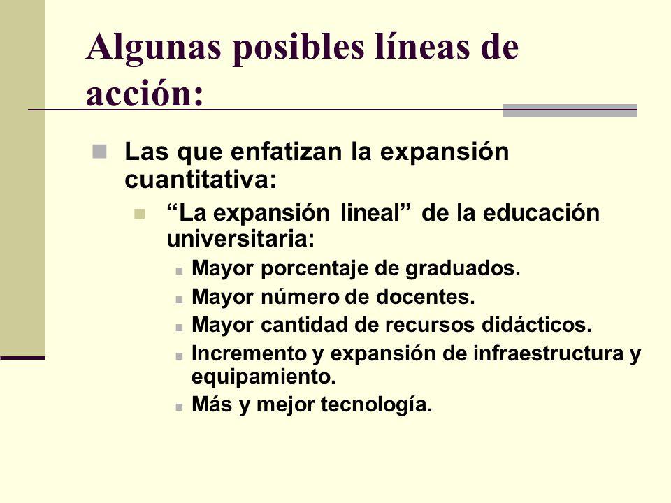 Algunas posibles líneas de acción: Las que enfatizan la expansión cuantitativa: La expansión lineal de la educación universitaria: Mayor porcentaje de