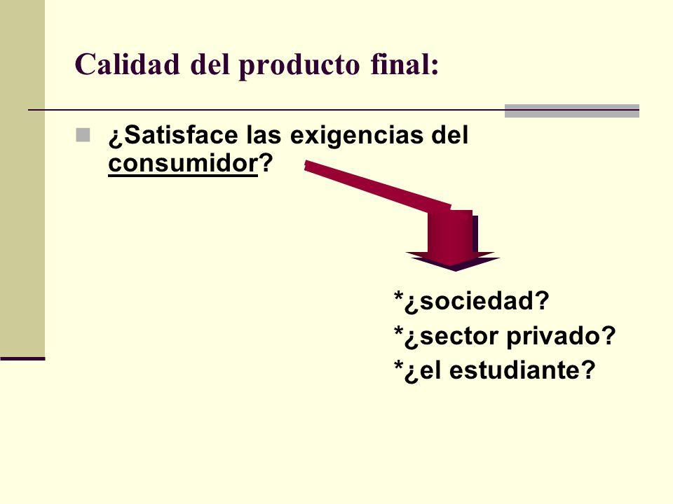 Calidad del producto final: ¿Satisface las exigencias del consumidor? *¿sociedad? *¿sector privado? *¿el estudiante?