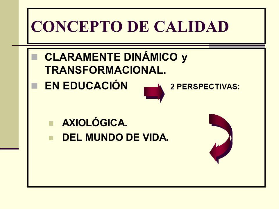 CONCEPTO DE CALIDAD CLARAMENTE DINÁMICO y TRANSFORMACIONAL. EN EDUCACIÓN 2 PERSPECTIVAS: AXIOLÓGICA. DEL MUNDO DE VIDA.