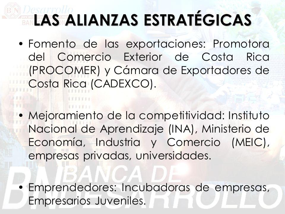 LAS ALIANZAS ESTRATÉGICAS Fomento de las exportaciones: Promotora del Comercio Exterior de Costa Rica (PROCOMER) y Cámara de Exportadores de Costa Rica (CADEXCO).