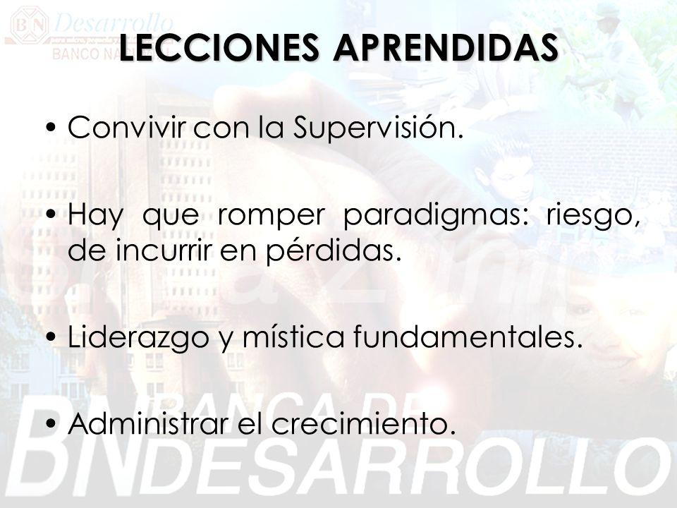 LECCIONES APRENDIDAS Convivir con la Supervisión.