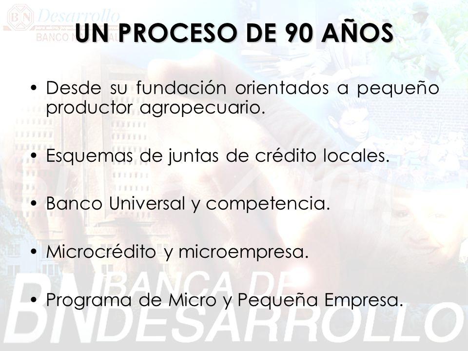 UN PROCESO DE 90 AÑOS Desde su fundación orientados a pequeño productor agropecuario.