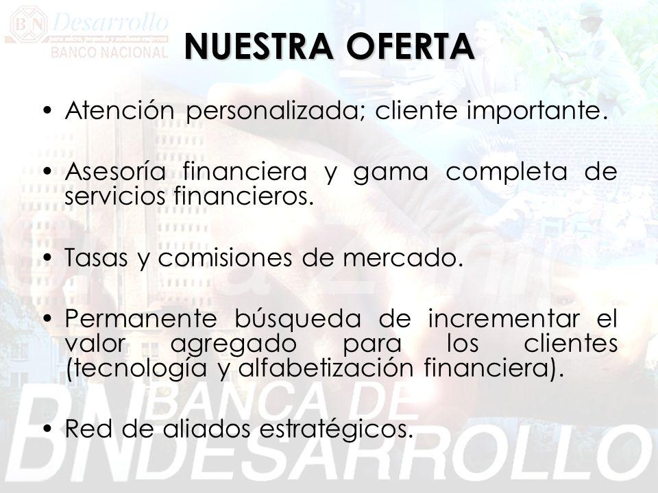 NUESTRA OFERTA Atención personalizada; cliente importante. Asesoría financiera y gama completa de servicios financieros. Tasas y comisiones de mercado