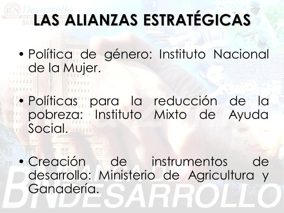 LAS ALIANZAS ESTRATÉGICAS Política de género: Instituto Nacional de la Mujer.
