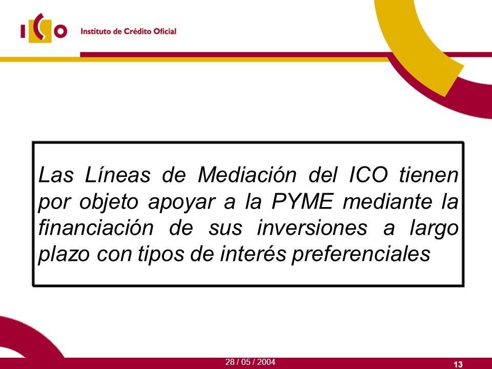 13 Las Líneas de Mediación del ICO tienen por objeto apoyar a la PYME mediante la financiación de sus inversiones a largo plazo con tipos de interés preferenciales 28 / 05 / 2004